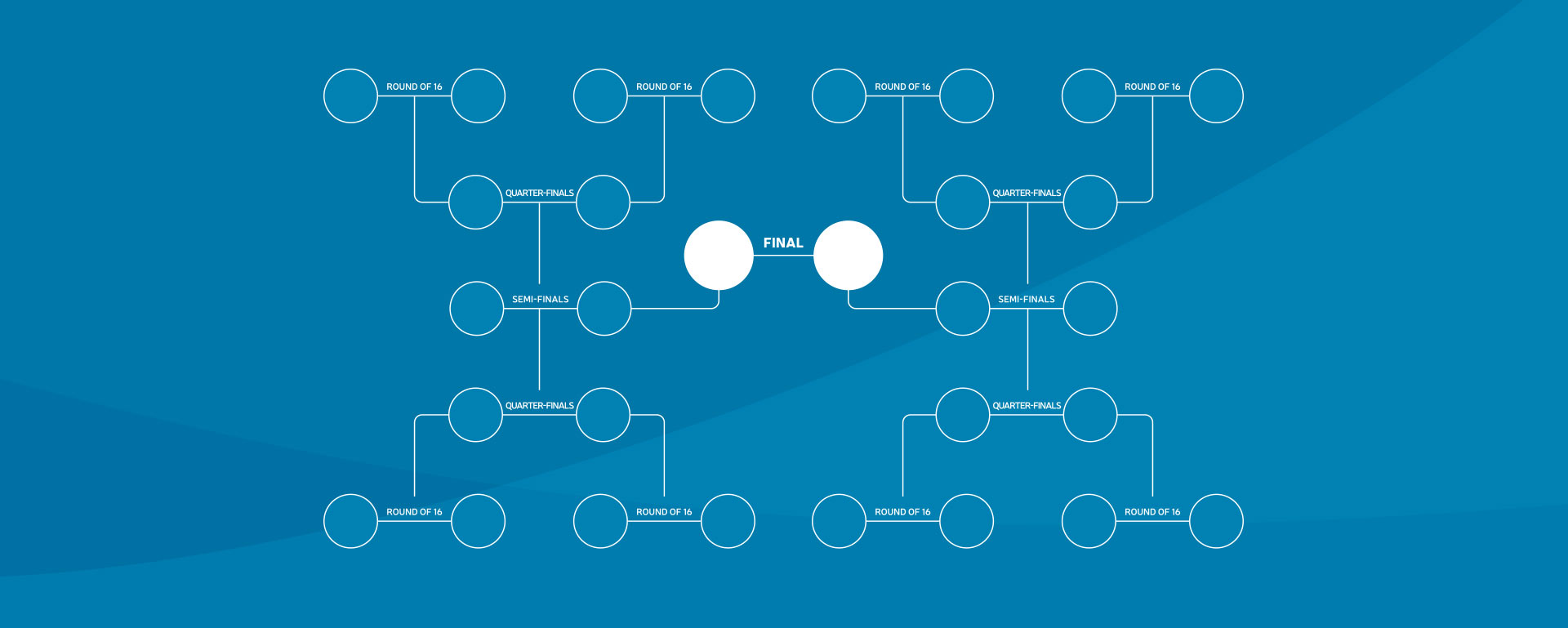 Podział na grupy na Mistrzostwach Europy 2021 – skład, terminarz, typy