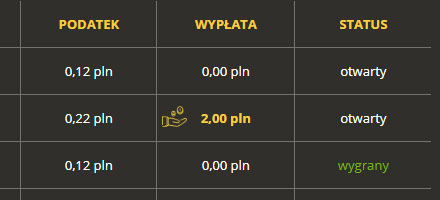 LVBET wprowadza funkcje Cash-out